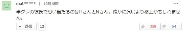 女優Y(フライデー)